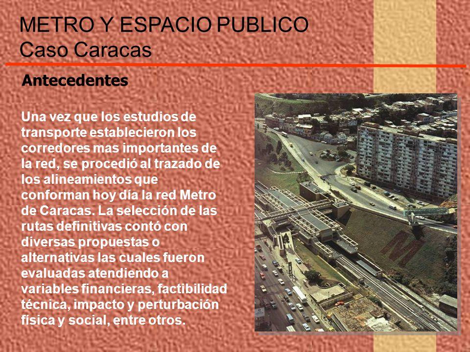 METRO Y ESPACIO PUBLICO Caso Caracas