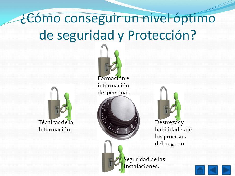 ¿Cómo conseguir un nivel óptimo de seguridad y Protección