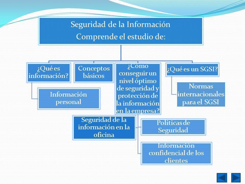 Seguridad de la Información Comprende el estudio de: