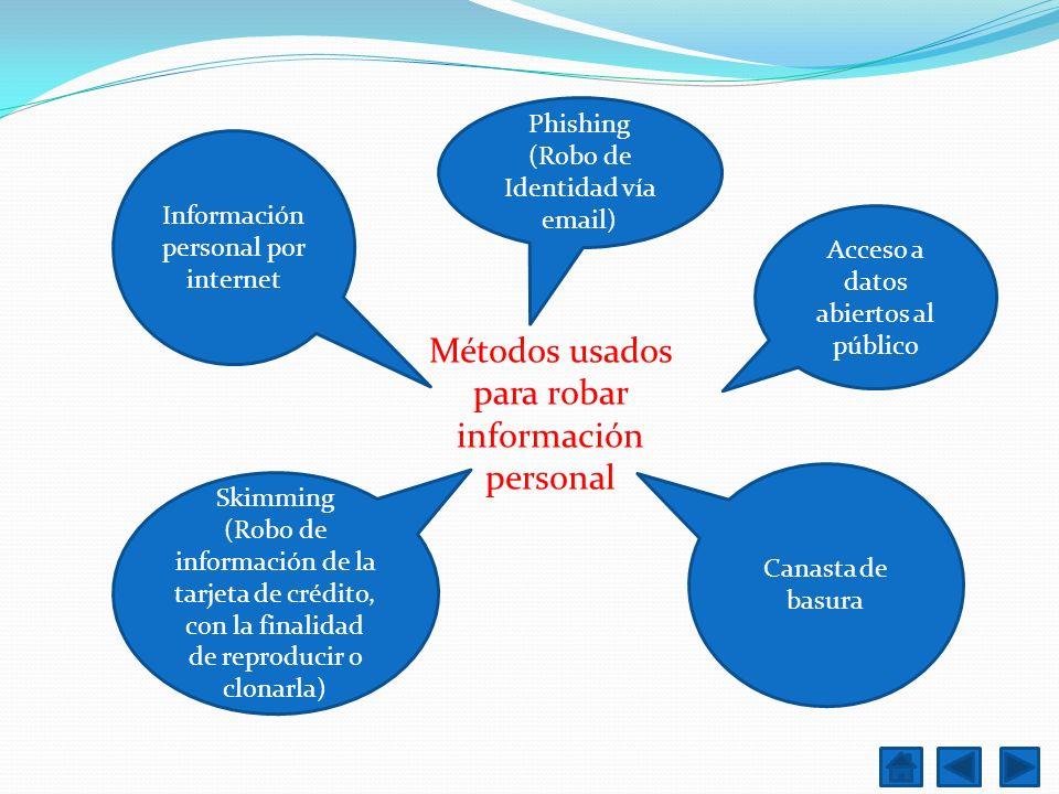 Métodos usados para robar información personal
