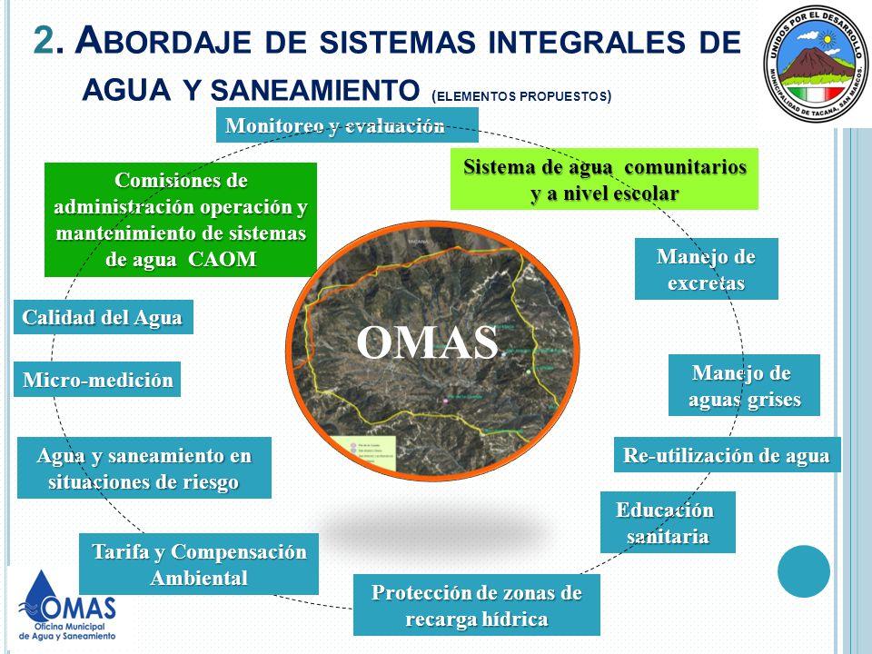 2. Abordaje de sistemas integrales de agua Y SANEAMIENTO (elementos propuestos)
