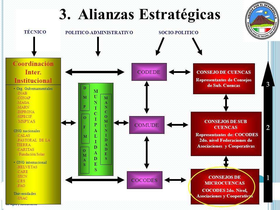 3. Alianzas Estratégicas
