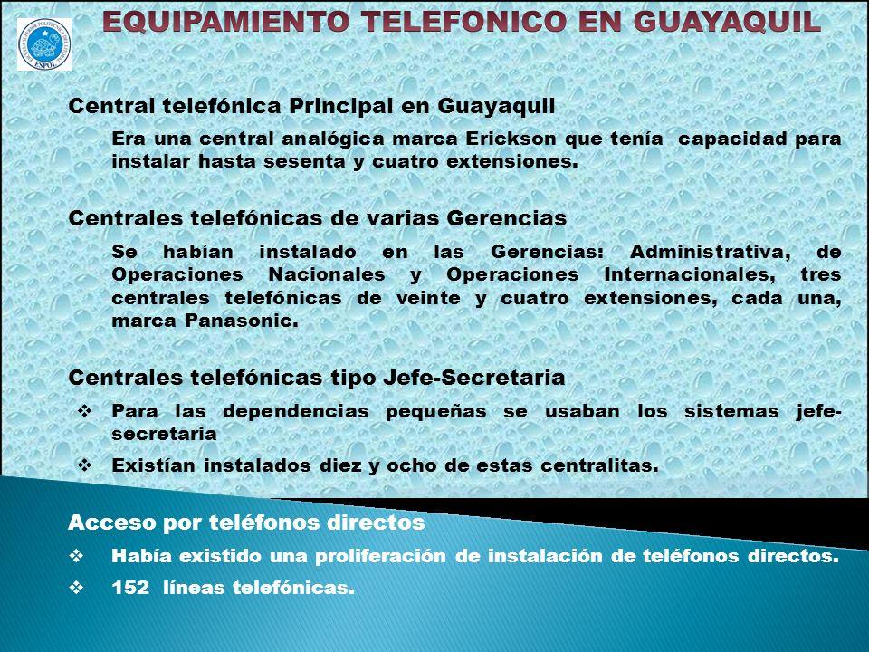 EQUIPAMIENTO TELEFONICO EN GUAYAQUIL