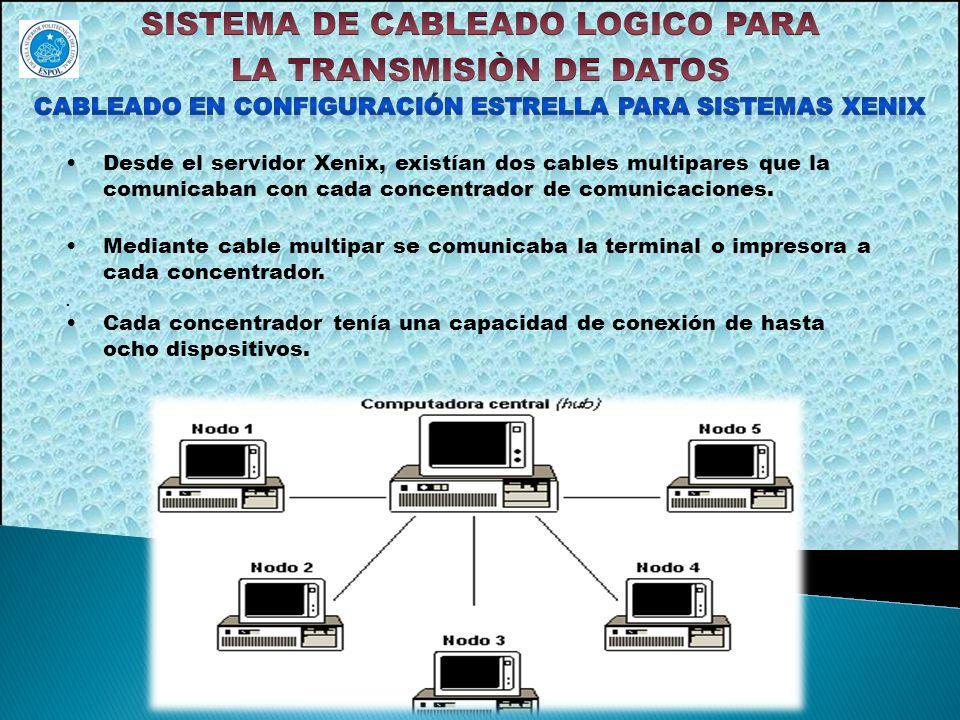 SISTEMA DE CABLEADO LOGICO PARA LA TRANSMISIÒN DE DATOS