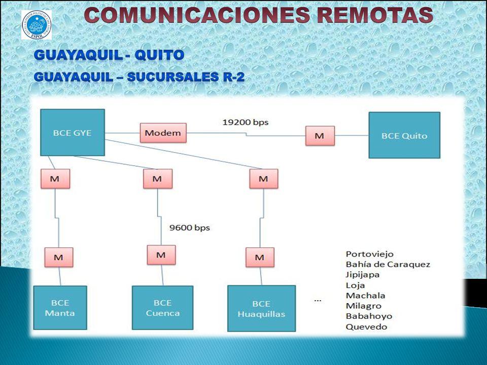 COMUNICACIONES REMOTAS