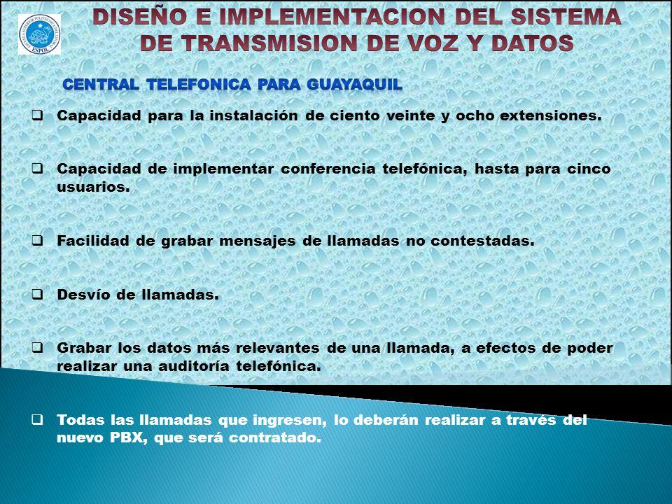 DISEÑO E IMPLEMENTACION DEL SISTEMA DE TRANSMISION DE VOZ Y DATOS