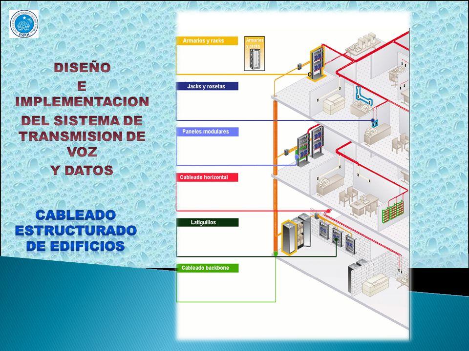 DEL SISTEMA DE TRANSMISION DE VOZ CABLEADO ESTRUCTURADO DE EDIFICIOS