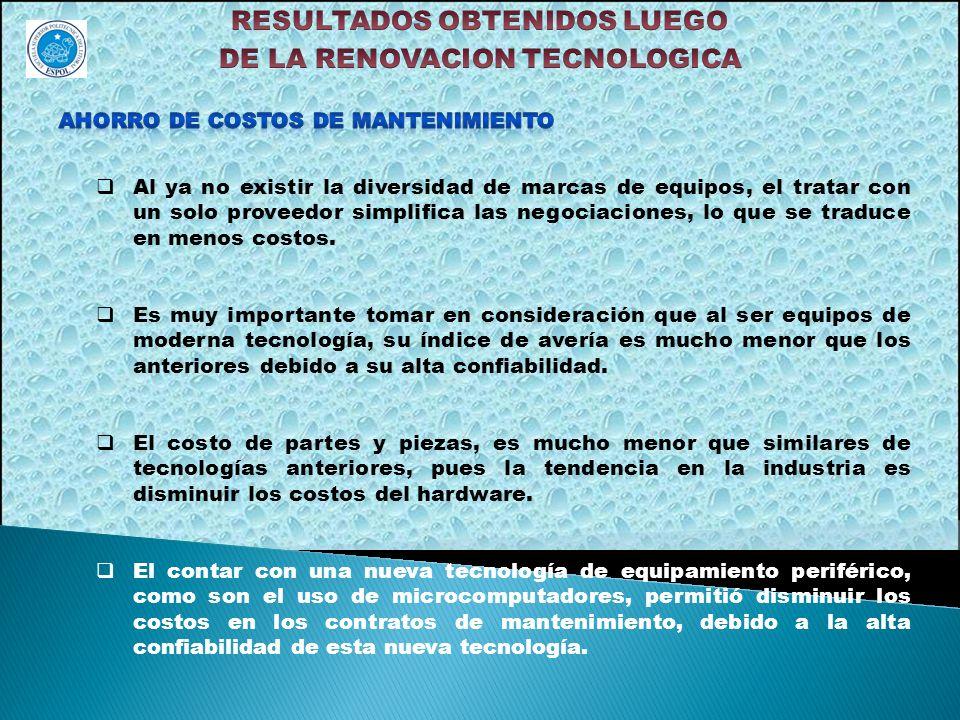 RESULTADOS OBTENIDOS LUEGO DE LA RENOVACION TECNOLOGICA