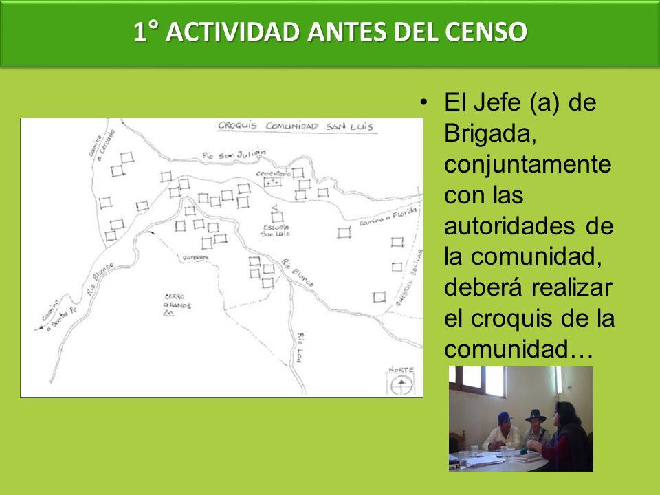 1° ACTIVIDAD ANTES DEL CENSO
