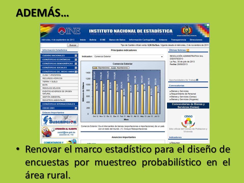 ADEMÁS… Renovar el marco estadístico para el diseño de encuestas por muestreo probabilístico en el área rural.