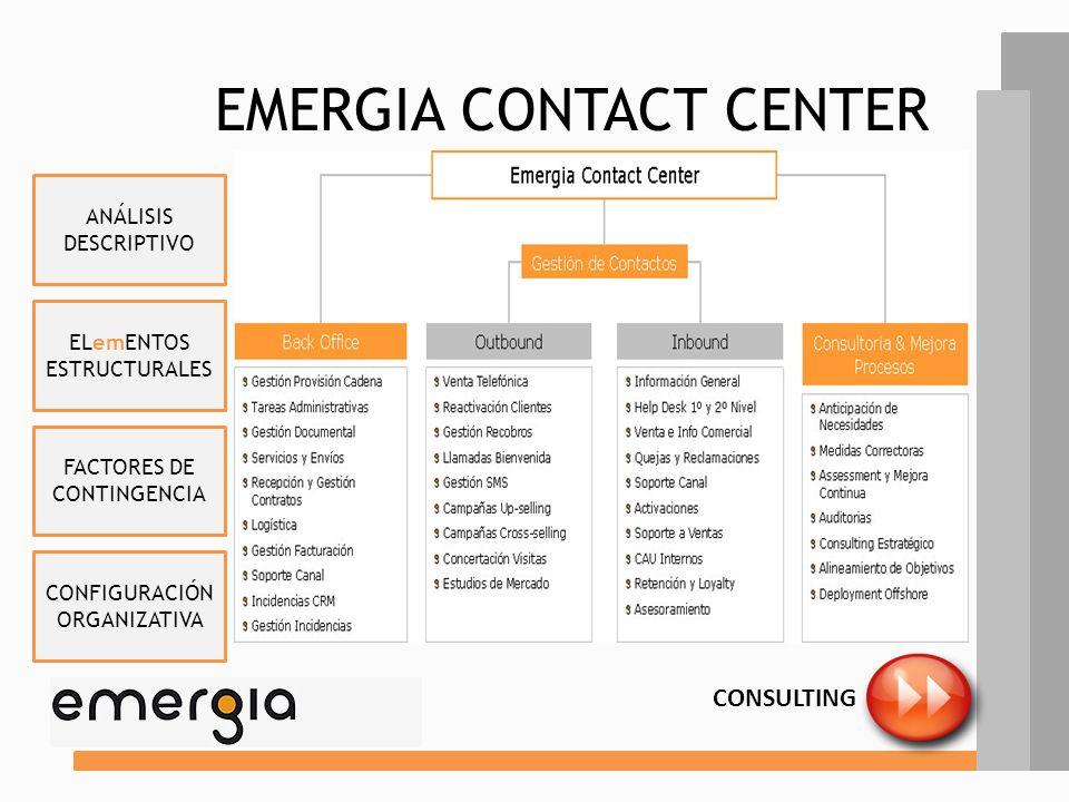 EMERGIA CONTACT CENTER