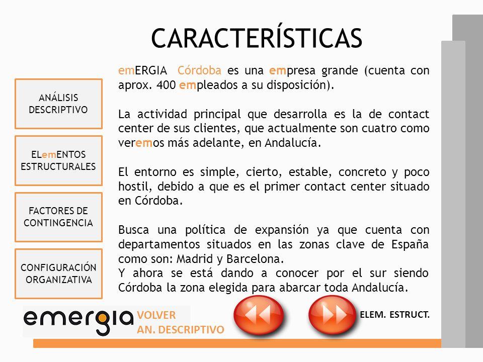 CARACTERÍSTICAS emERGIA Córdoba es una empresa grande (cuenta con aprox. 400 empleados a su disposición).