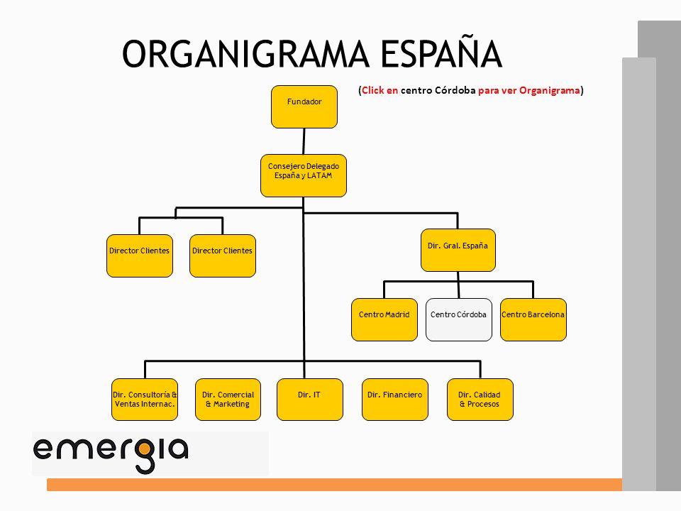 ORGANIGRAMA ESPAÑA (Click en centro Córdoba para ver Organigrama)