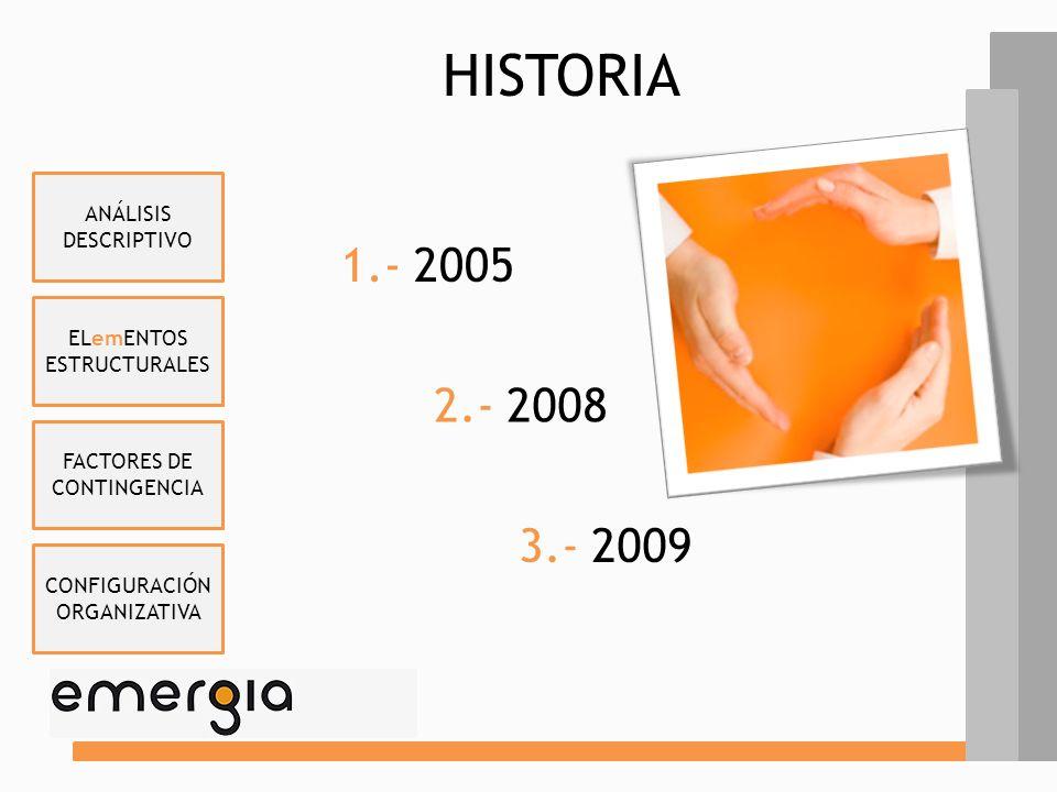 HISTORIA 1.- 2005 2.- 2008 3.- 2009 ANÁLISIS DESCRIPTIVO