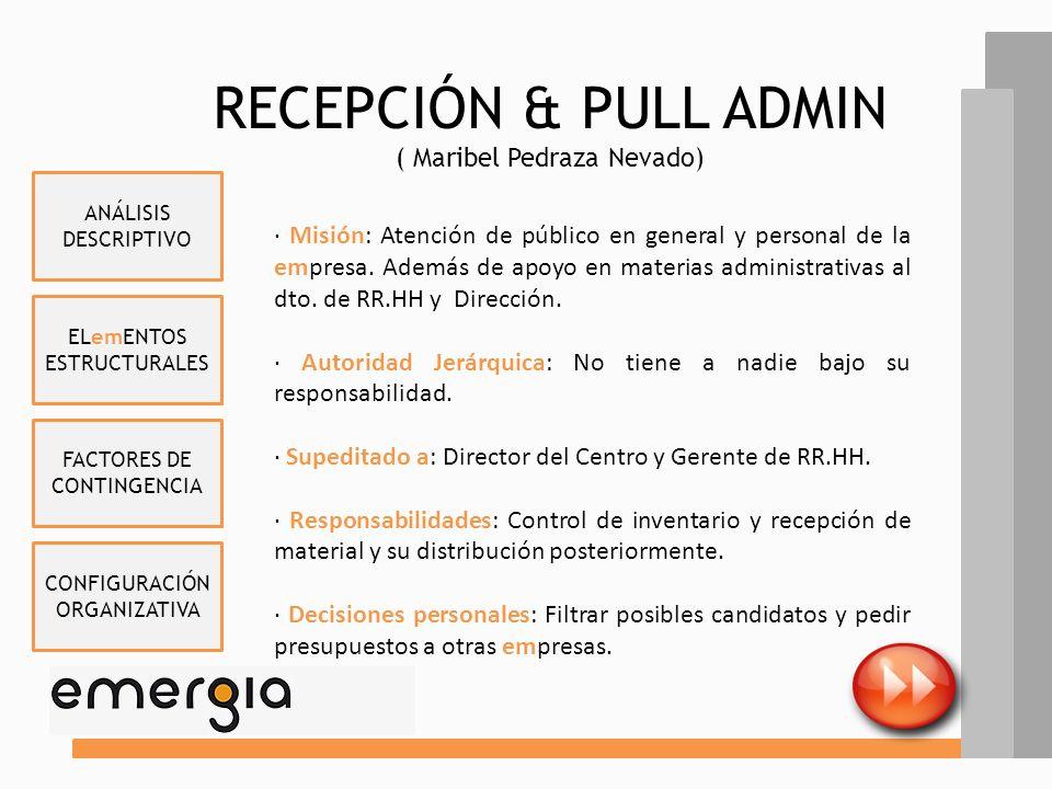 RECEPCIÓN & PULL ADMIN ( Maribel Pedraza Nevado)