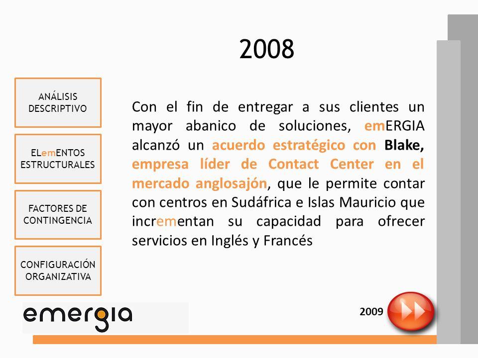2008 ANÁLISIS DESCRIPTIVO.
