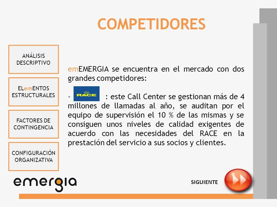 COMPETIDORES ANÁLISIS DESCRIPTIVO. emEMERGIA se encuentra en el mercado con dos grandes competidores: