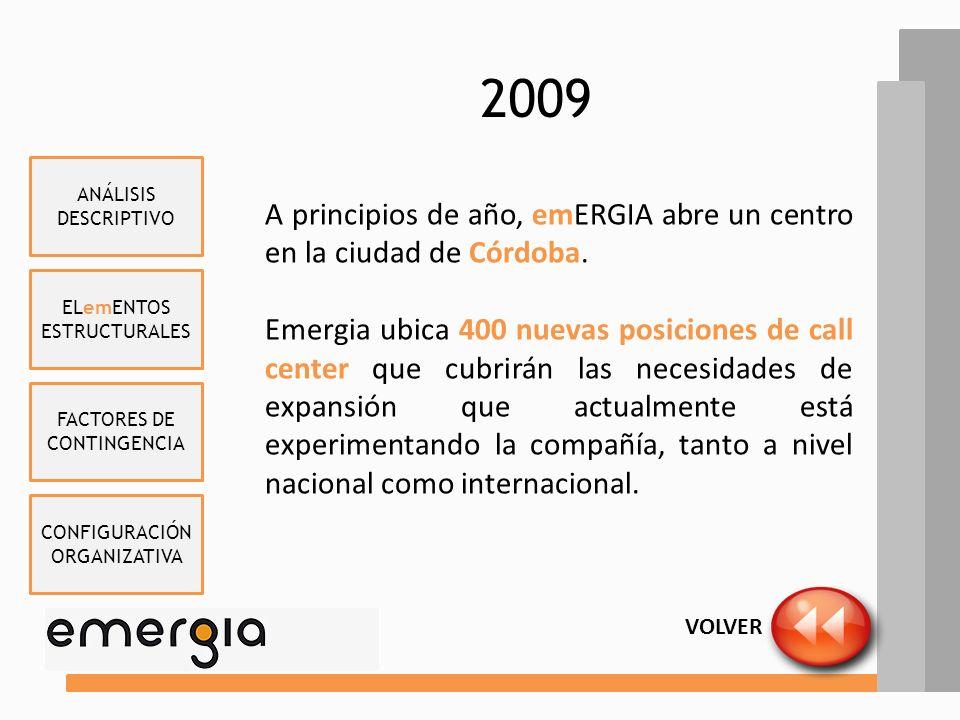 2009 ANÁLISIS DESCRIPTIVO. A principios de año, emERGIA abre un centro en la ciudad de Córdoba.