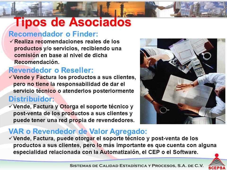 Tipos de Asociados Recomendador o Finder: Revendedor o Reseller: