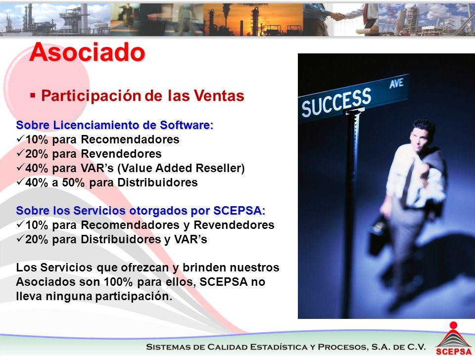 Asociado Participación de las Ventas Sobre Licenciamiento de Software: