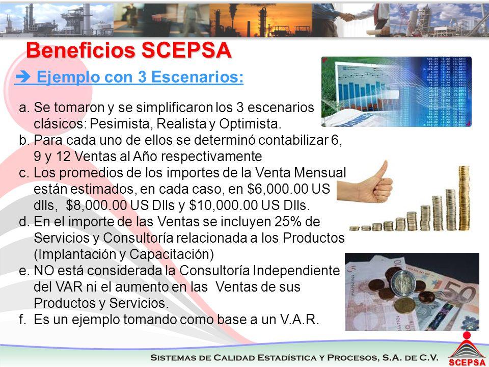 Beneficios SCEPSA  Ejemplo con 3 Escenarios: