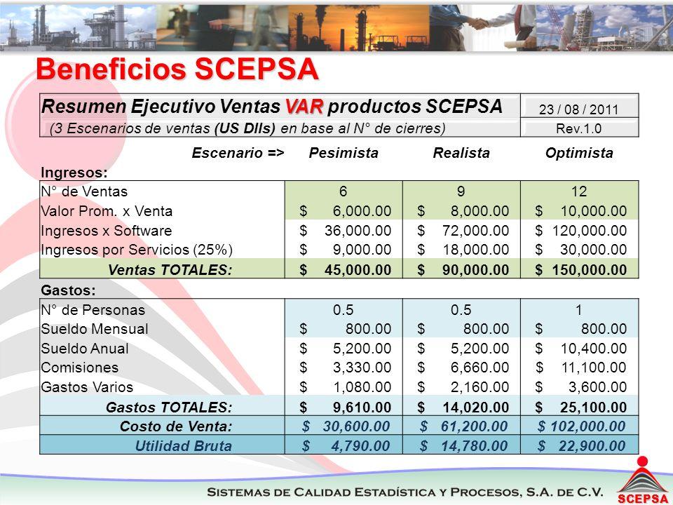 Beneficios SCEPSA Resumen Ejecutivo Ventas VAR productos SCEPSA