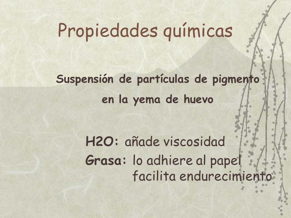 Suspensión de partículas de pigmento