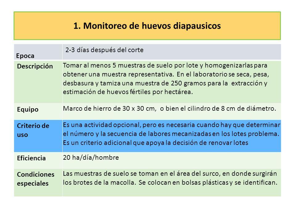 1. Monitoreo de huevos diapausicos