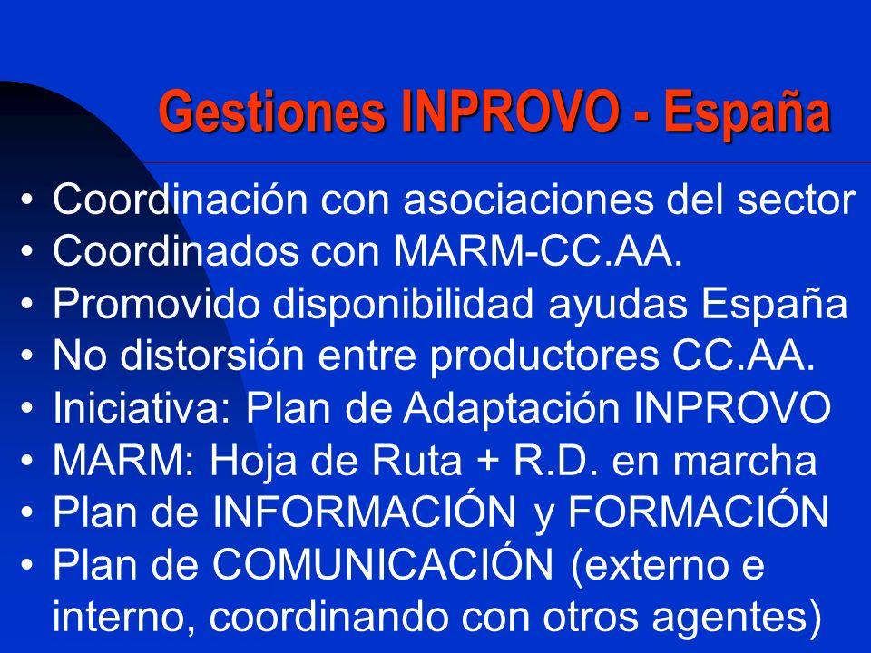 Gestiones INPROVO - España