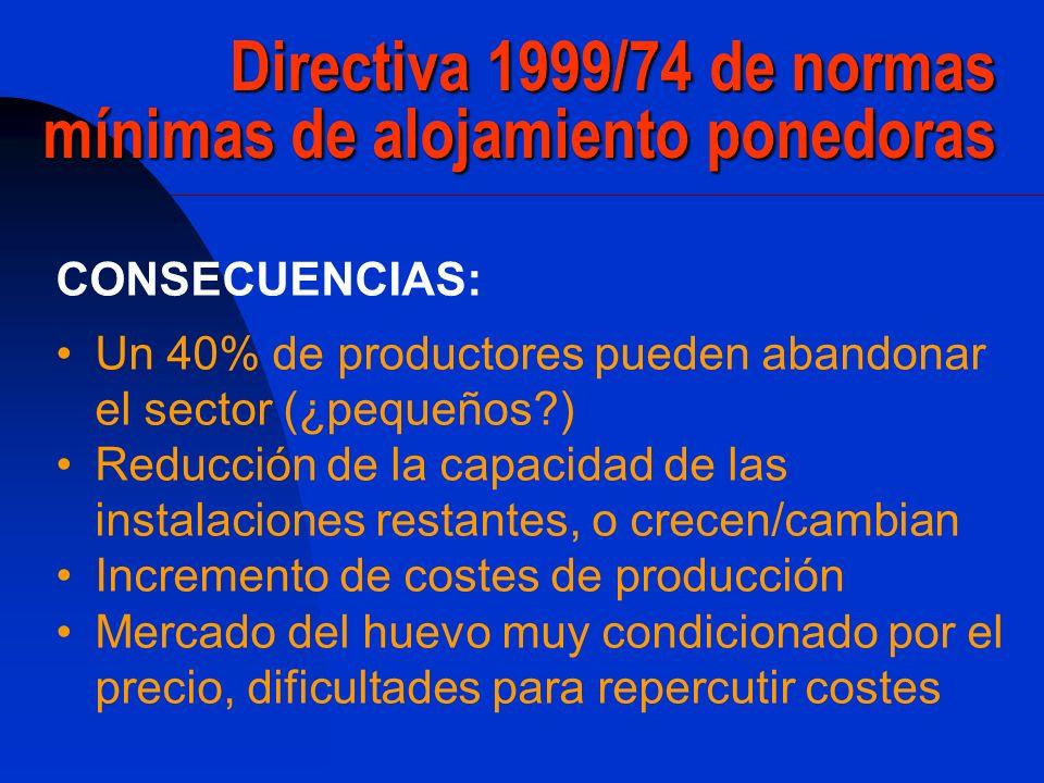 Directiva 1999/74 de normas mínimas de alojamiento ponedoras