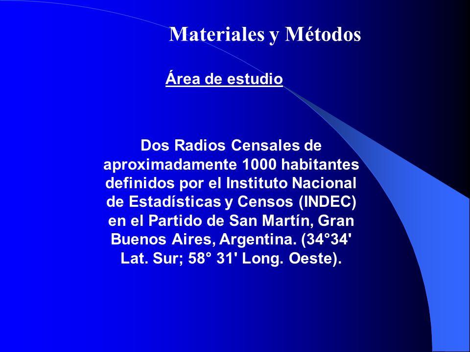 Materiales y Métodos Área de estudio
