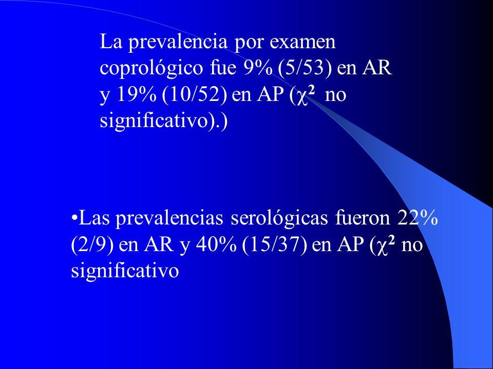 La prevalencia por examen coprológico fue 9% (5/53) en AR y 19% (10/52) en AP (2 no significativo).)