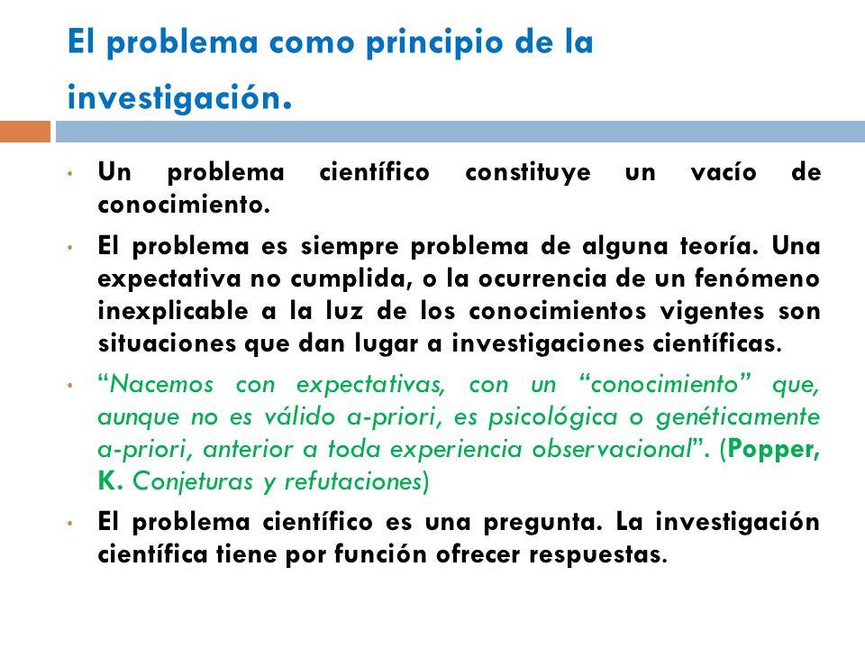 El problema como principio de la investigación.