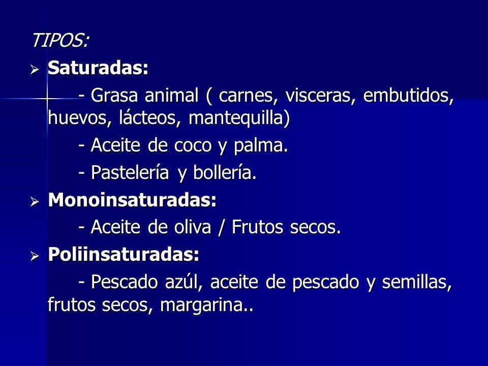 TIPOS: Saturadas: - Grasa animal ( carnes, visceras, embutidos, huevos, lácteos, mantequilla) - Aceite de coco y palma.