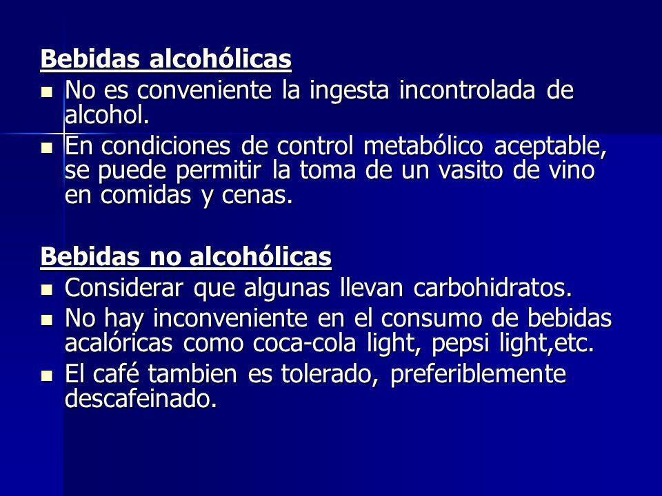 Bebidas alcohólicas No es conveniente la ingesta incontrolada de alcohol.