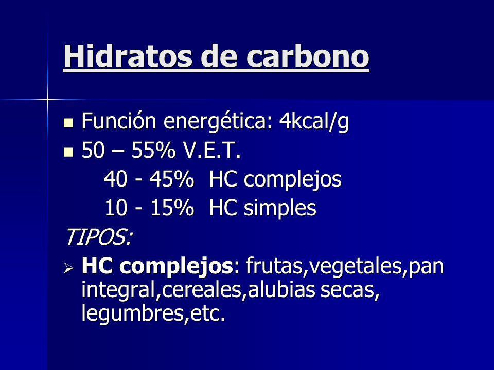 Hidratos de carbono Función energética: 4kcal/g 50 – 55% V.E.T.