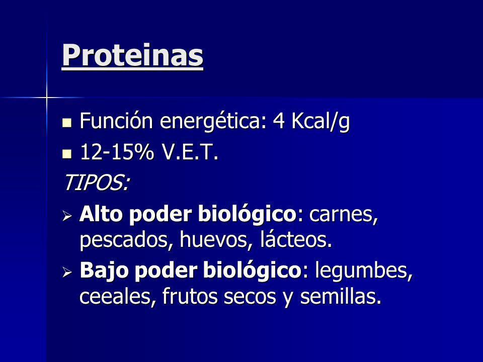Proteinas Función energética: 4 Kcal/g 12-15% V.E.T. TIPOS: