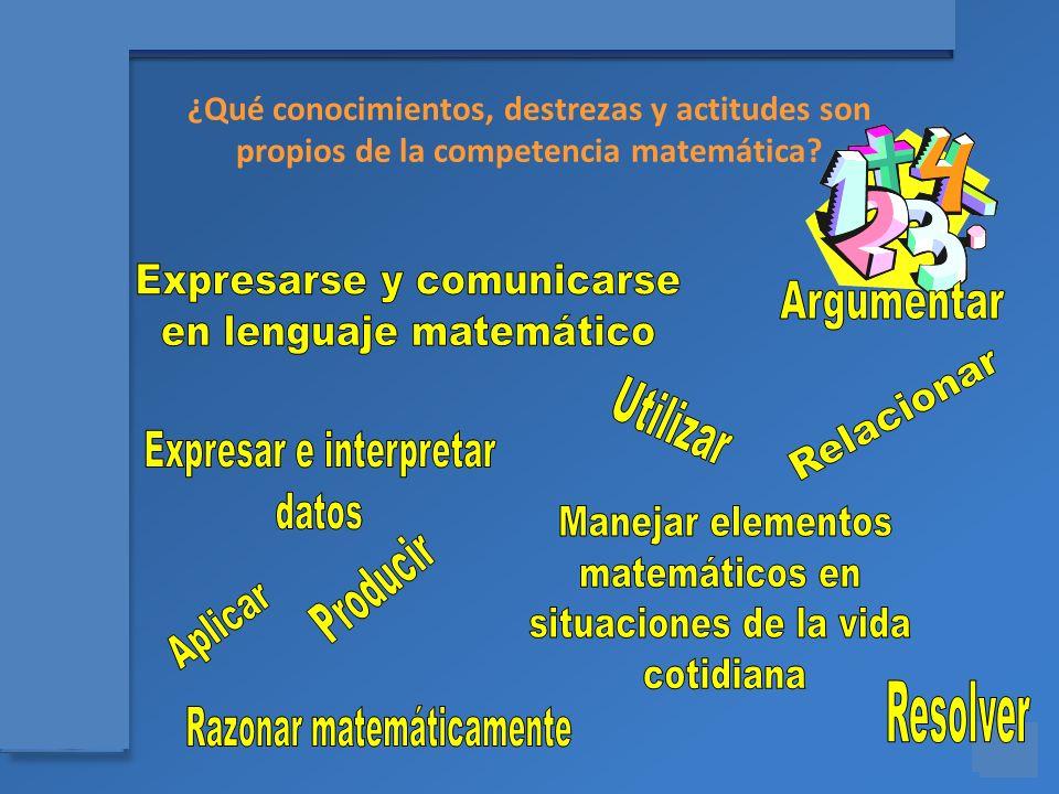 Expresarse y comunicarse en lenguaje matemático Argumentar