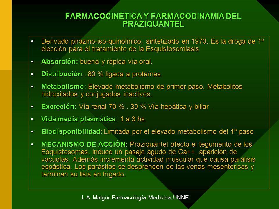 FARMACOCINÉTICA Y FARMACODINAMIA DEL PRAZIQUANTEL