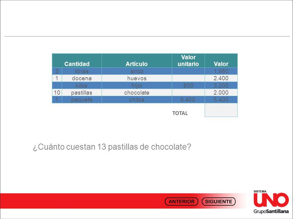¿Cuánto cuestan 13 pastillas de chocolate
