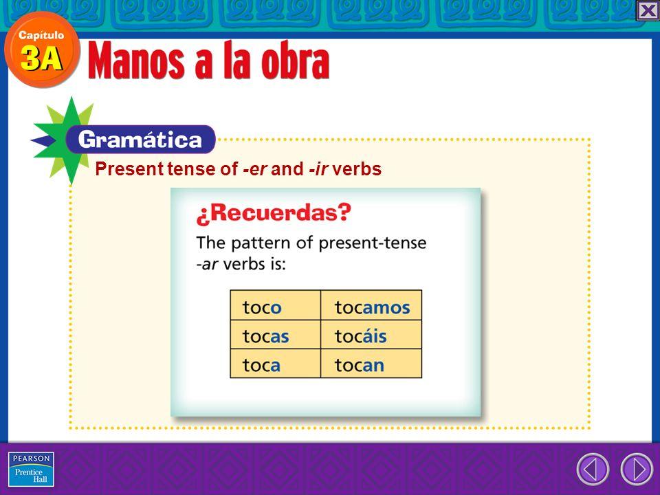 Present tense of -er and -ir verbs