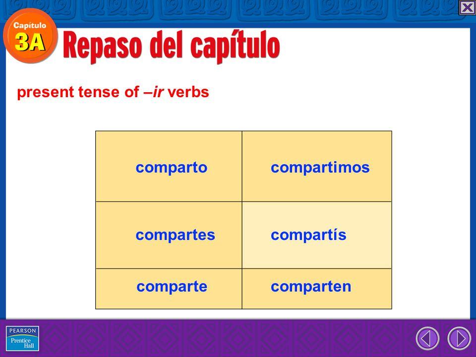 present tense of –ir verbs