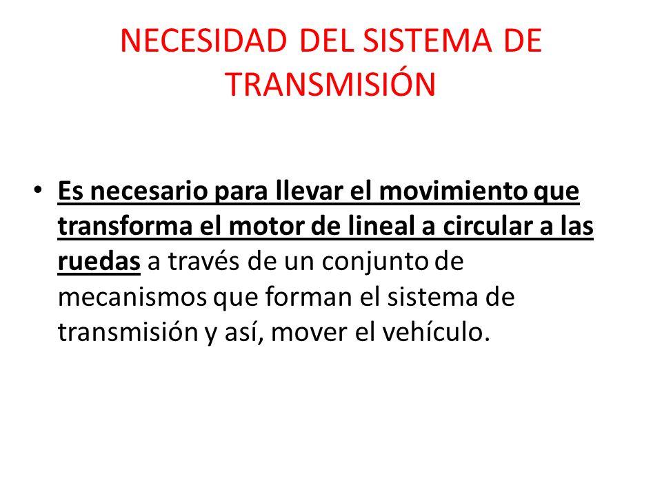 NECESIDAD DEL SISTEMA DE TRANSMISIÓN
