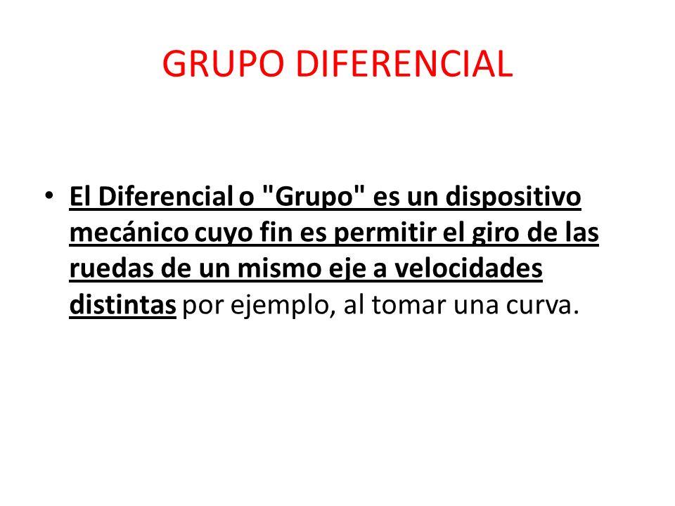 GRUPO DIFERENCIAL