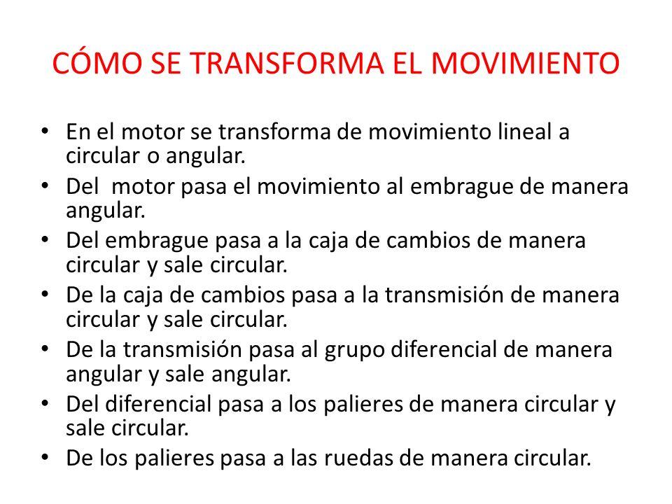 CÓMO SE TRANSFORMA EL MOVIMIENTO