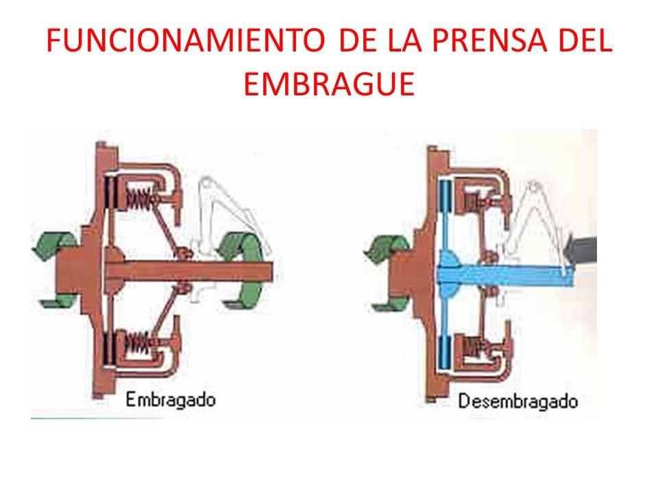 FUNCIONAMIENTO DE LA PRENSA DEL EMBRAGUE