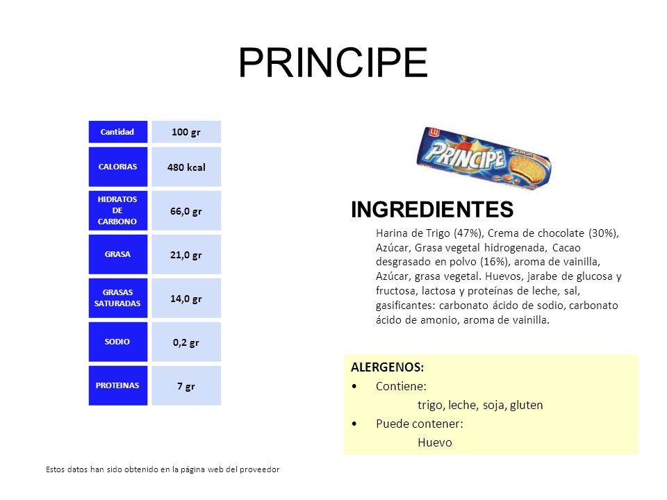 PRINCIPE INGREDIENTES ALERGENOS: Contiene: trigo, leche, soja, gluten