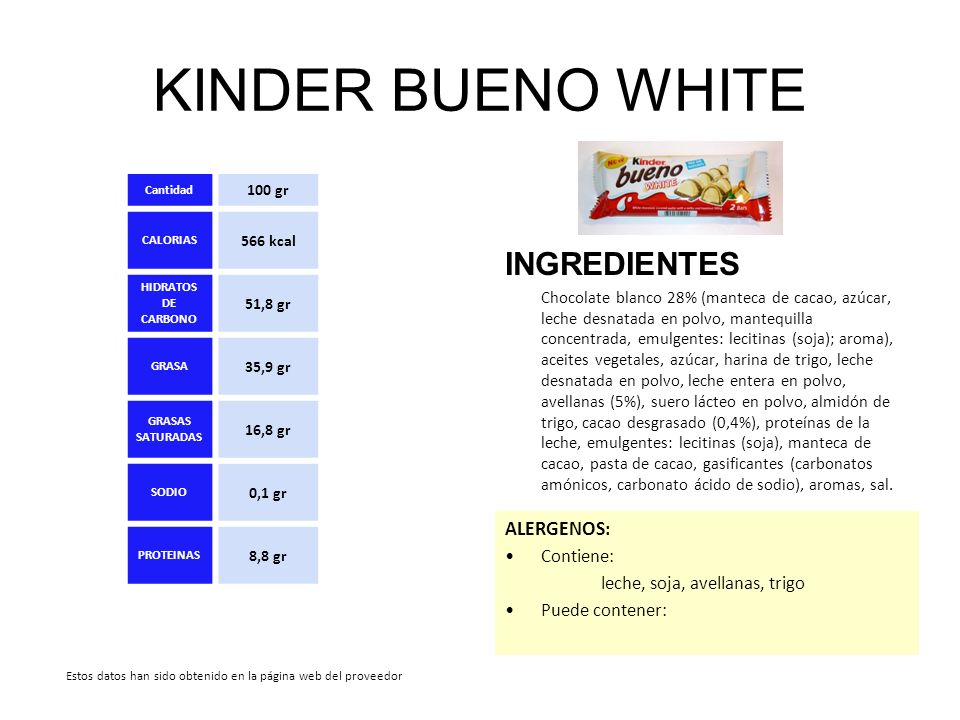 KINDER BUENO WHITE INGREDIENTES ALERGENOS: Contiene: