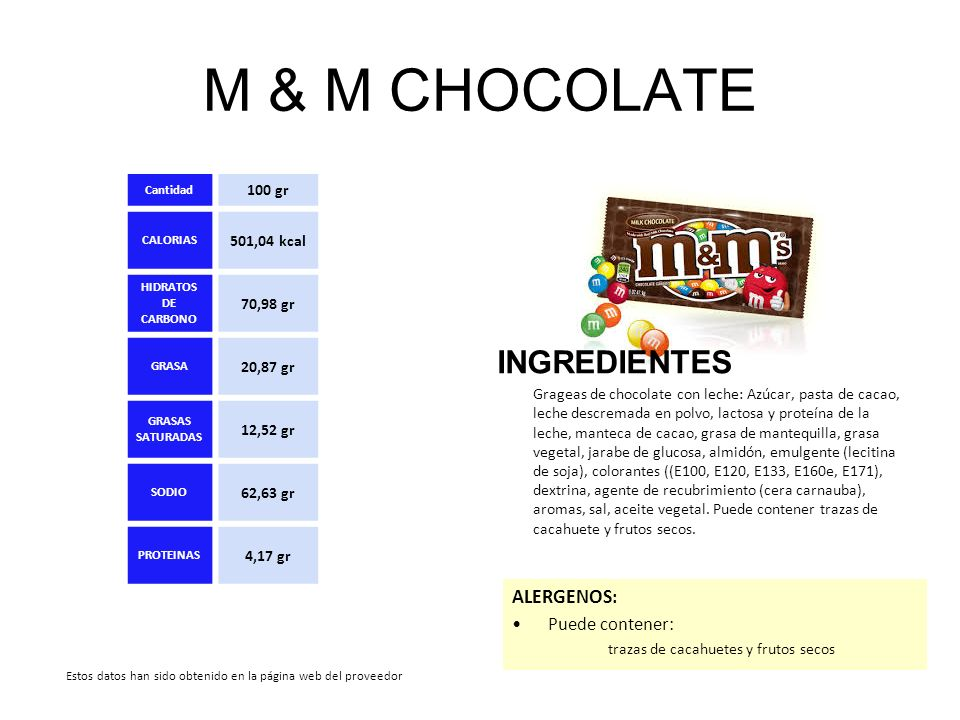 M & M CHOCOLATE INGREDIENTES ALERGENOS: Puede contener: 100 gr