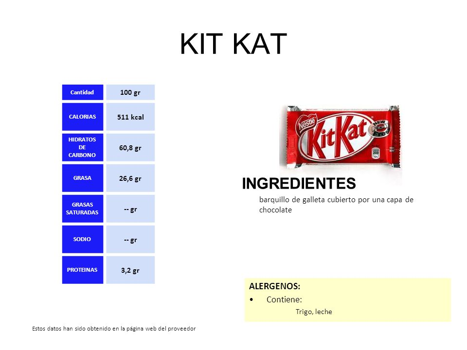 KIT KAT INGREDIENTES ALERGENOS: Contiene: 100 gr 511 kcal 60,8 gr